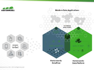 Big_Data_and_Cloud_Computing