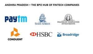 BPO Hub